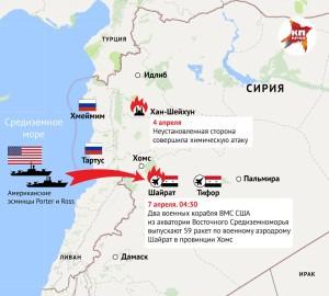 Атака Сирии