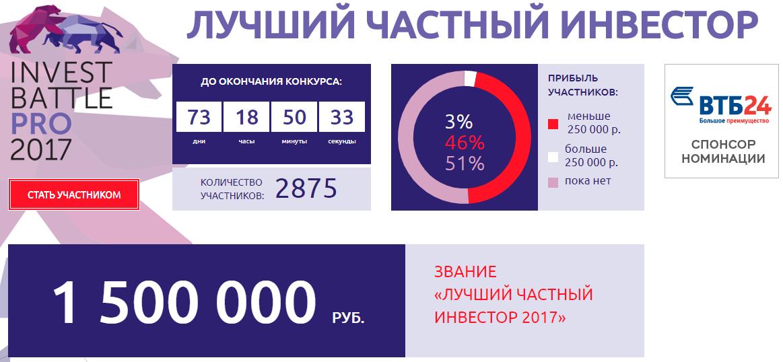 Статистика 081017