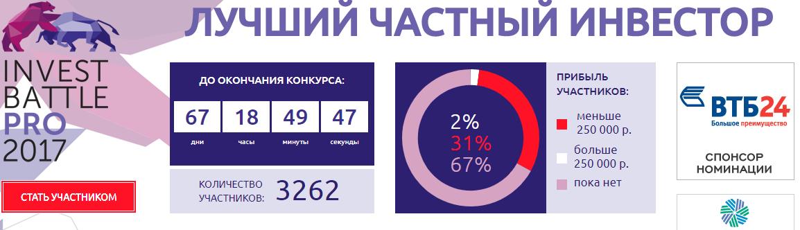 Статистика 151017