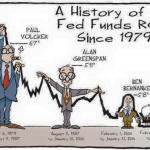 Капля американской ликвидности для «ракеты» отечественного рынка